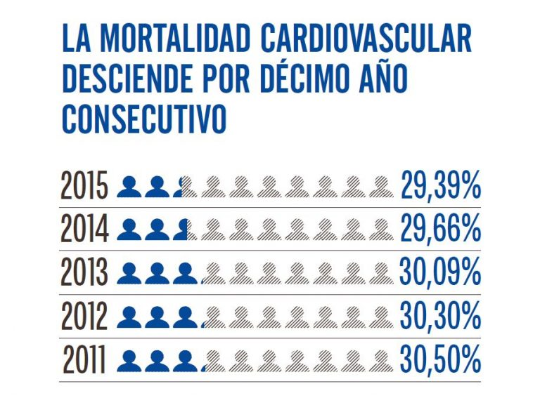 cardio2