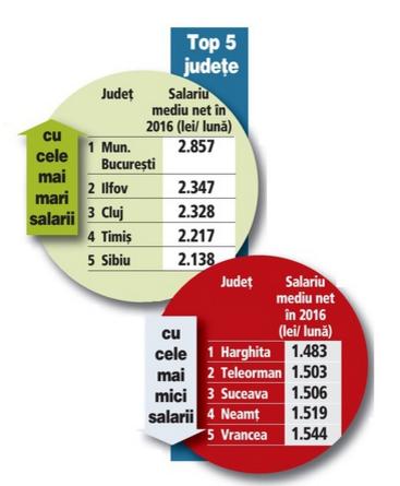 Desigualdad y salarios miserables la mitad de los rumanos sobreviven con menos de 300 euros al mes.1