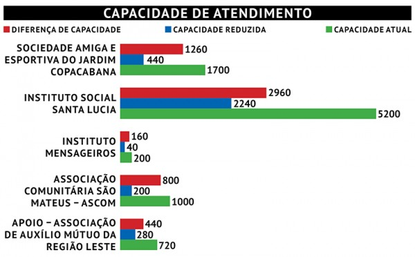 capcaidade_de_atendimento_servico_social