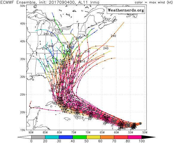 Posibles-trayectortias-de-Irma-2